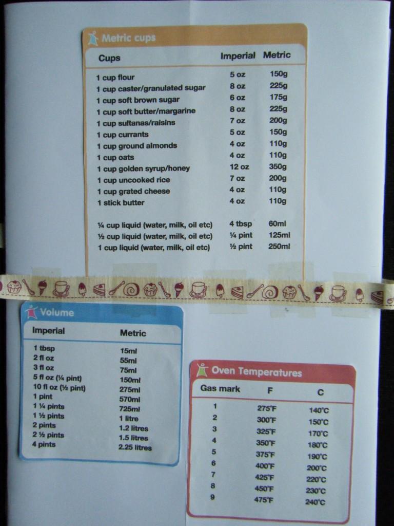 Kylie's baking lapbook-back