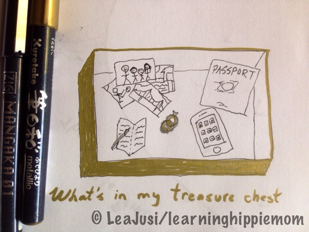 What's in your Treasure Chest?